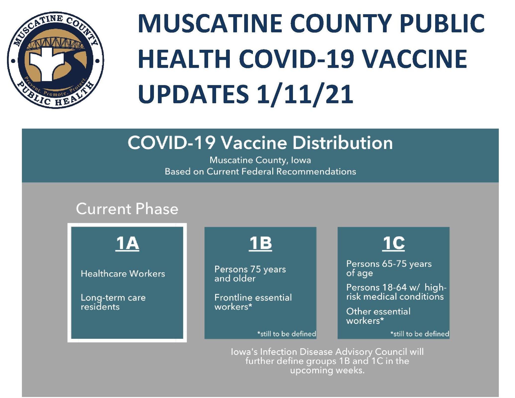 COVID Vaccine Update 011121 (JPG)